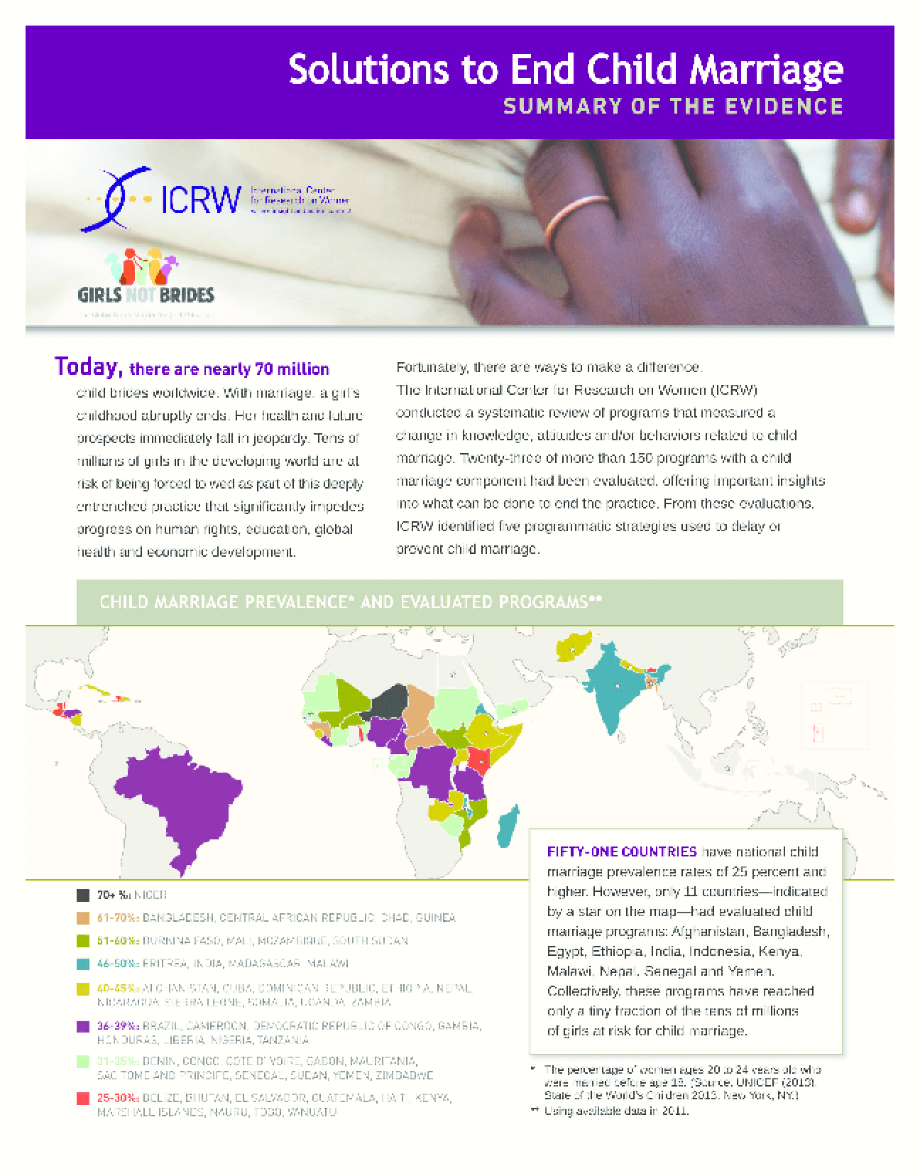 Solutions to End Child Marriage: Summary of the Evidence