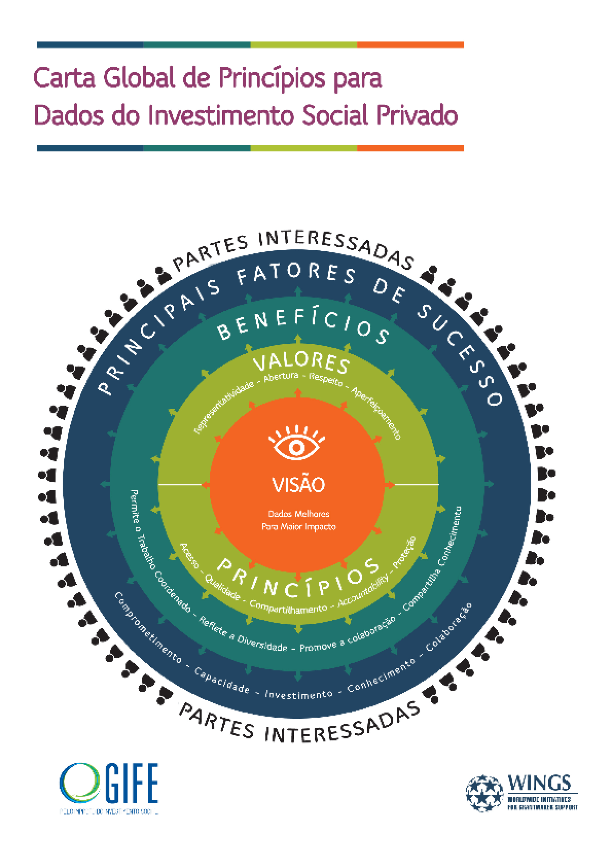 Carta Global de Princípios para Dados do Investimento Social Privado