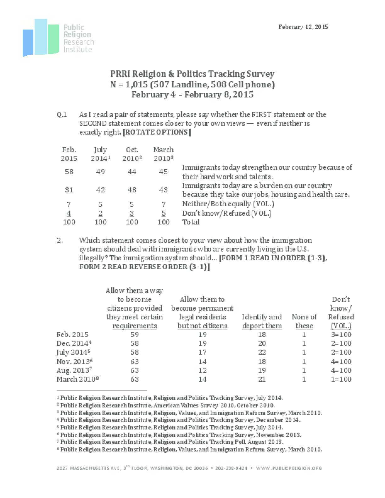 PRRI Religion and Politics Tracking Survey