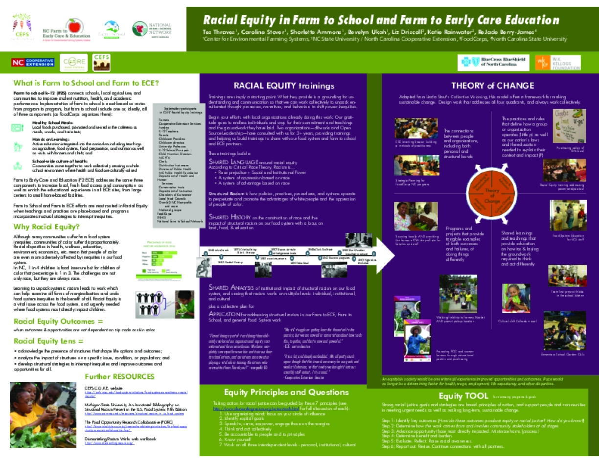 Racial Equity in Farm to School and Farm to Early Care Education