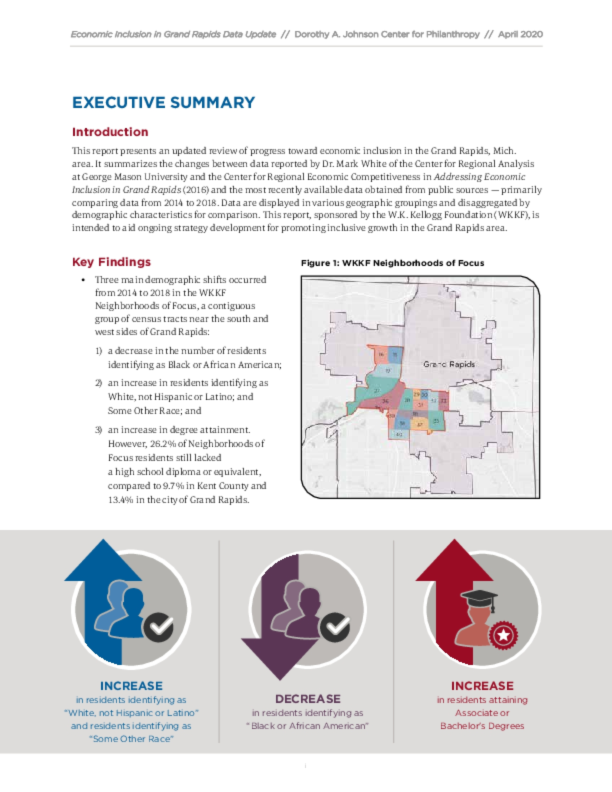 Economic Inclusion in Grand Rapids Data Update - Executive Summary