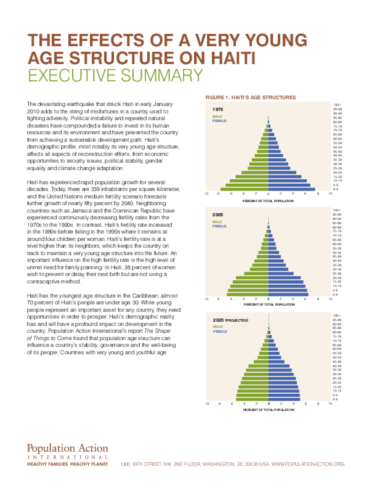 The Effects of a Very Young Age Structure in Haiti: A Country Case Study